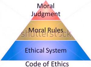 etica-pohodgennya